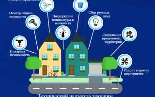 Что входит в содержание и ремонт жилья в квитанции
