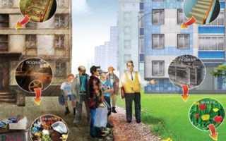 Содержание и ремонт жилого помещения: что туда входит